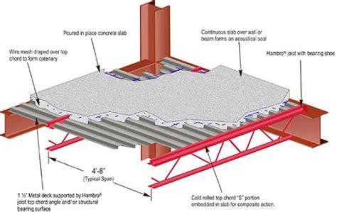 composite deck composite deck joist span table concrete slab detail drawing reinforced concrete