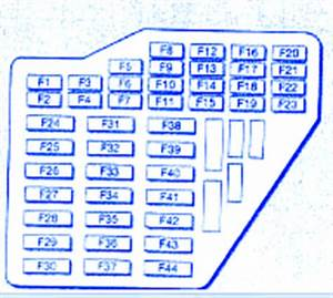Scoda Octavia 1 9 Tdi 81kv 2001 Fuse Box  Block Circuit