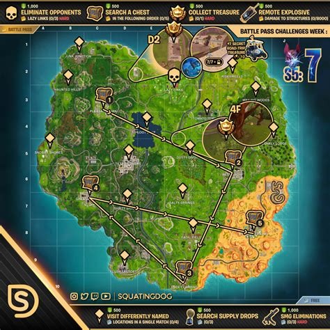 season  week  challenges wheel  fortnite