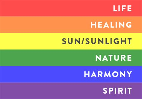 rainbow colors meaning the agenda what does the rainbow flag