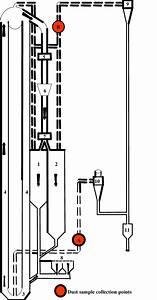 Schematic Diagram Of The Usda