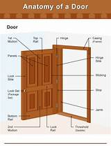 Wiring Diagram For Door
