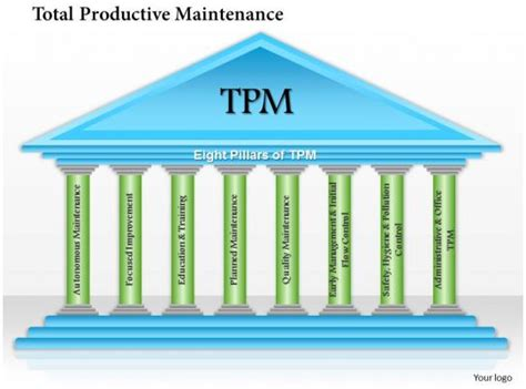 total productive maintenance tpm pillars powerpoint