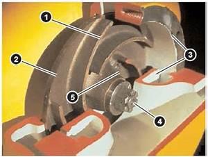 Fonctionnement Pompe Hydraulique : pompe hydraulique et moteur principe et fonctionnement ~ Medecine-chirurgie-esthetiques.com Avis de Voitures