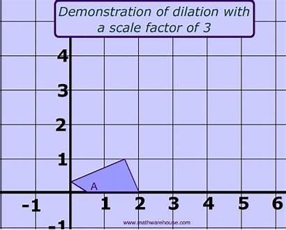 Dilations Math Dilation Scale Animation Problems Formula