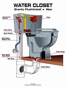 Toilet Water Supply Valve Diagram