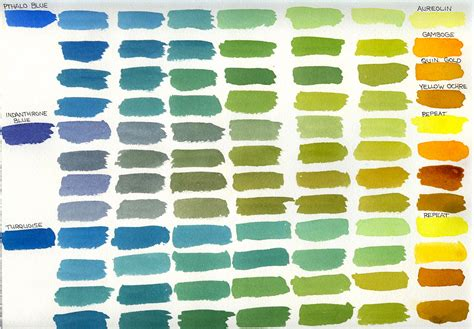 paint colors to make green painting elementary resources