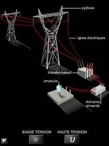 Comment Faire De L Électricité : encyclop die larousse en ligne lectricit anglais ~ Melissatoandfro.com Idées de Décoration