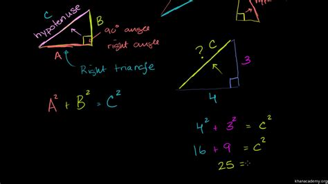 worksheets pythagorean theorem khan academy math