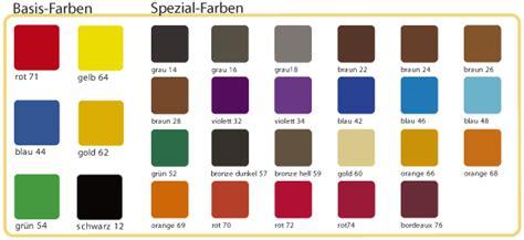 Küchenabzug Nach Außen by Pantone Farben Blau Pantone Farben Des Jahres Bersicht
