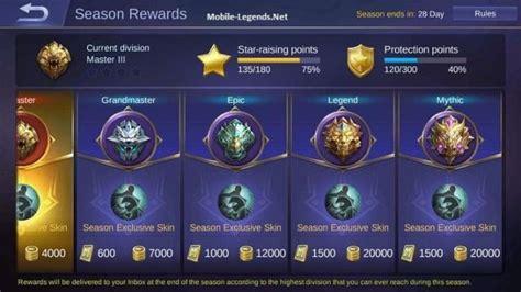 Season 7 Ranked Rewards And Rules 2019