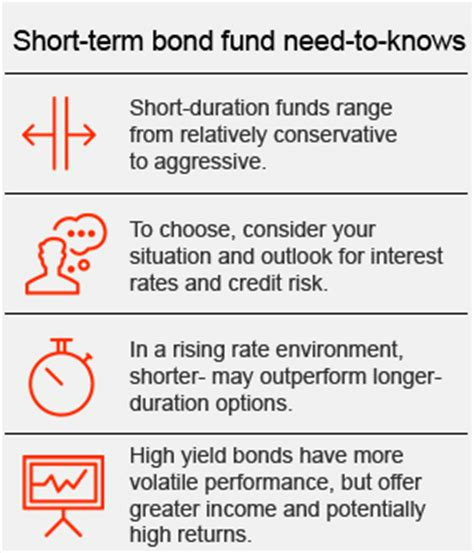 Choosing A Short Duration Bond Fund  Fidelity. Aarp Life Insurance Customer Service. Oracle Training Software Facebook Stock Value. Commercial Flyer Printing Appliance Hand Cart. Boston Basement Waterproofing. How Can I Tell My Internet Connection Speed. How To Whiten Your Teeth Fast At Home. Hard Drive Recovery Company Donnie Cloud 9. Kalamazoo County Dental Clinic