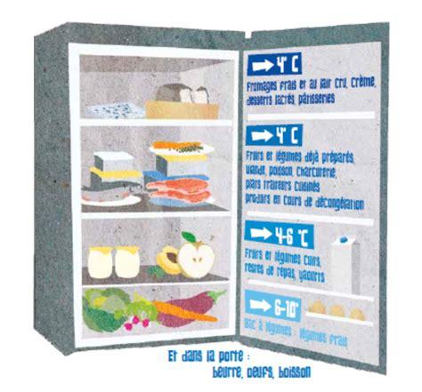 cuisiner les restes du frigo la lutte contre le gaspillage alimentaire seapfa