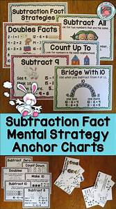 2783 Best Anchor Charts Images On Pinterest