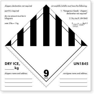 shipping labels sku