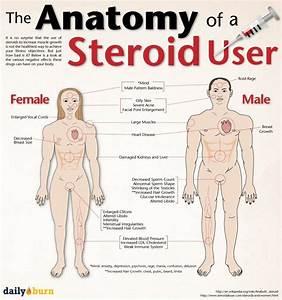 Jake Rendon U0026 39 S Blog  Blog 3  Steroids