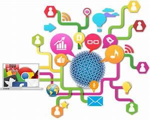 Web Digital Marketing Company, Advertising Agency in India
