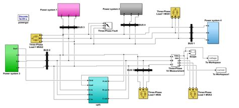 Draw Pv Diagram In Matlab by Fuzzy Logic Based Unified Power Flow Controller For