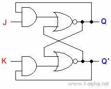 f alphanet experiment 25 jk latch With circuit flip flop