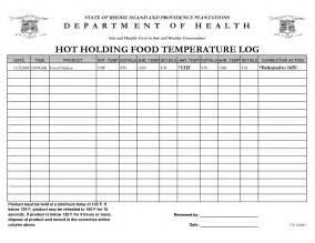Hot Food Temperature Log Template