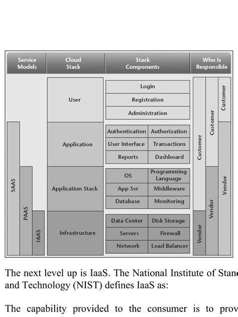 Pin by Michelle Morsner on Architecture | Enterprise
