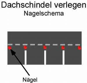 Bitumen Dachschindeln Verlegen : dachschindeln verlegen aus bitumen und holz ~ Whattoseeinmadrid.com Haus und Dekorationen