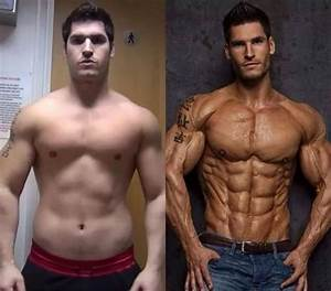 Testosterone Cypionate Before And After  Fact Sheet