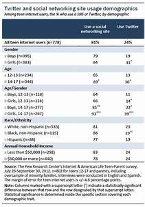 Teens sex for better grades