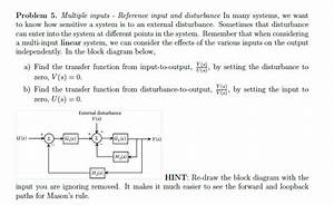 Solved  Problem 5  Multiple Inputs