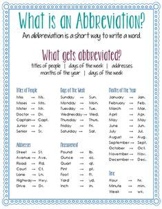 abbreviating days  months matching abbreviations