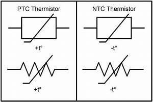 Introduction To Temperature Sensors  Thermistors