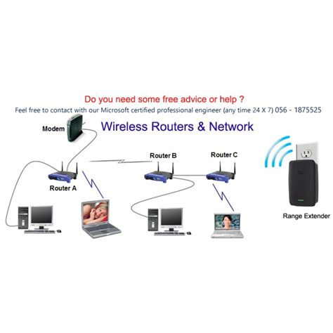 Free Checkup* Wifi Router Setup Installation Dubai. Weeping Signs. Foot Massage Signs. Warehouse Signs. Fandom Signs. Childrens Bedroom Signs. Emotional Signs Of Stroke. Pericardial Effusion Signs. Selfish Signs