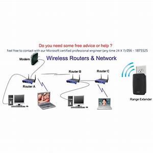 Wifi Router Setup Installation Dubai Sharjah   Free Visit