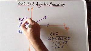 Vector Diagram  Orbital Angular Momentum   Ud835 Ude2d And  Ud835 Ude2e U2097