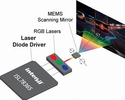 Projector Lcd Diagram Laser Reality Augmented Beams