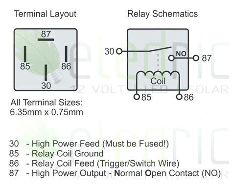diagram 8 pin relay wiring diagram cube octal time