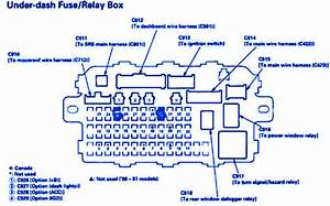 Honda Hrv 1999 Under Dash Fuse Box  Block Circuit Breaker