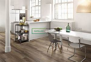 Pvc podlahy do kuchyne