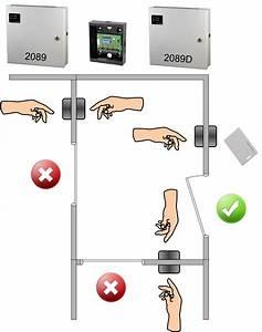 Interlock Application Explained