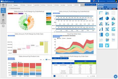 rocket software adds cognos  service query