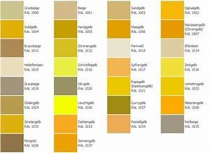 Farbpalette Wandfarbe Grün : gr n oder gelb das ist hier die frage seite 22 allmystery ~ Indierocktalk.com Haus und Dekorationen