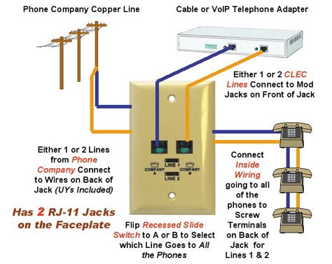 how to get without cable or phone line tkm 6 transfer switches from the telecom experts at