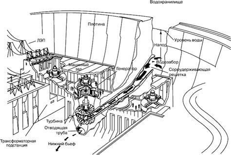 Энергия приливов и отливов Энергия морских течений Энергетические объекты города