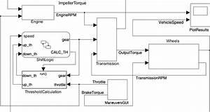 Automatic Transmission Engine Diagram