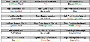 1997 Ford Pickup F350 Truck Car Stereo Wiring Diagram