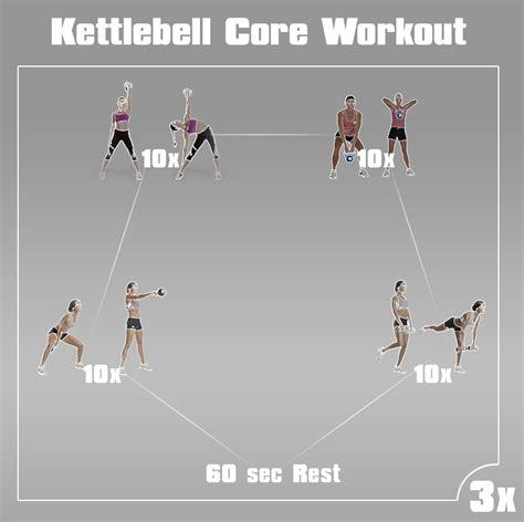 kettlebell core workout exercises workouts training fitness discover