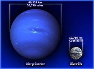 Neptune Facts for Kids   Cool2bKids