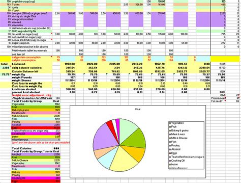 food calorie spreadsheet healthy diet
