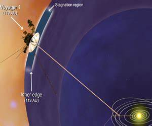 Voyager spacecraft at 35 on EarthSky 22 | Space | EarthSky