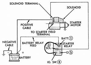 Starter Solenoid Wiring Diagram With Attached Solenoid
